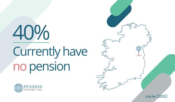 Average Pension in Ireland