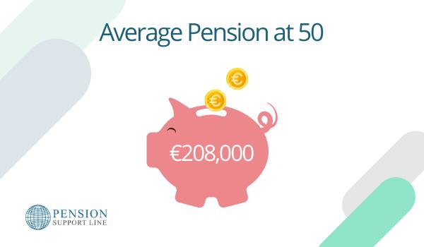 Average pension at 50
