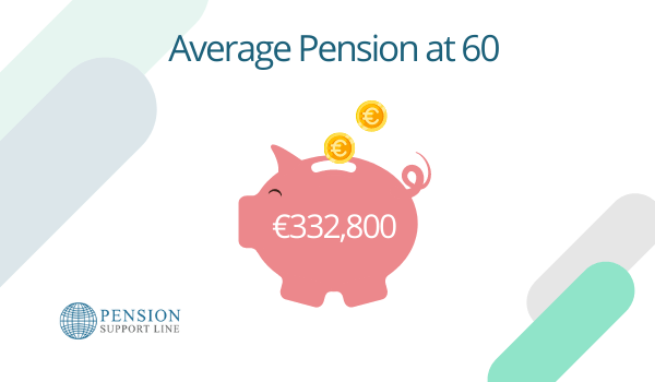 Average pension at 60