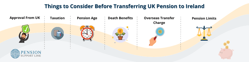 Things to Consider Before Transferring UK Pension to Ireland