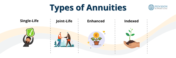 Types of Annuities