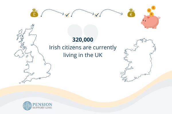 UK & Irish pensions